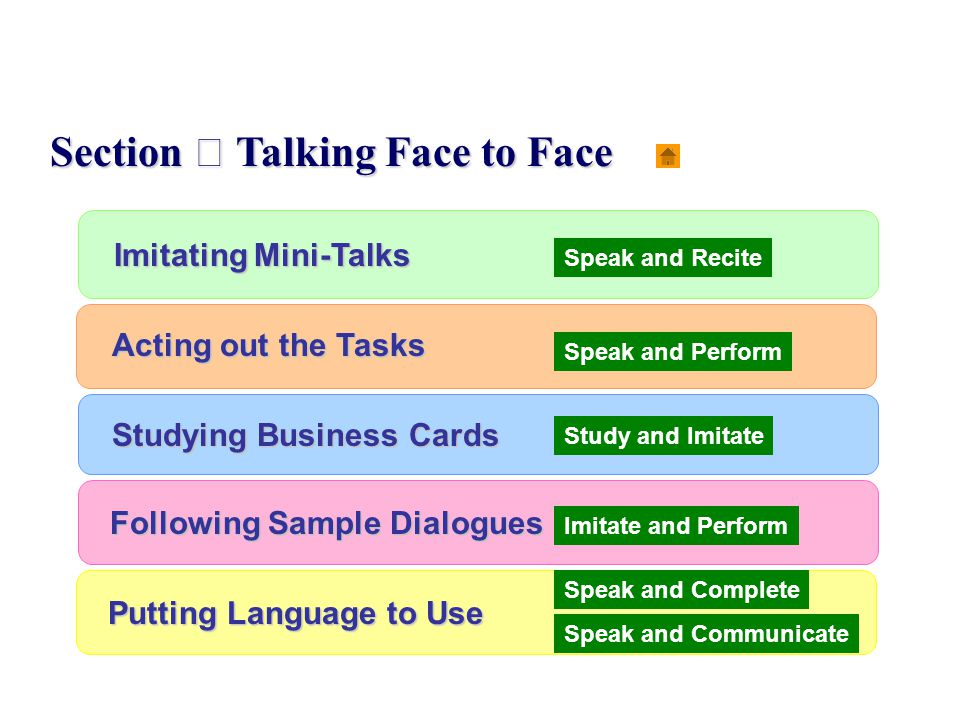 Section Ⅰ Talking Face to Face