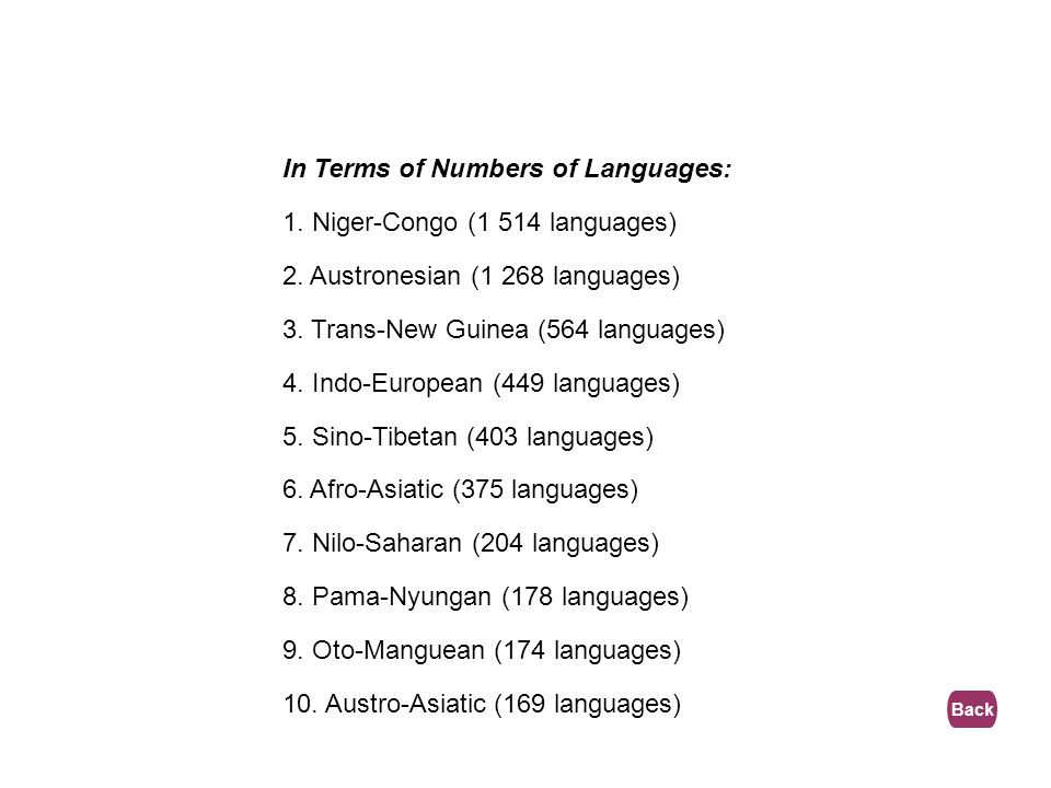 In Terms of Numbers of Languages: 1. Niger-Congo (1 514 languages)