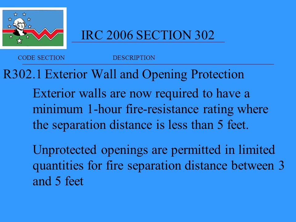 R302.1 Exterior Wall And Opening Protection