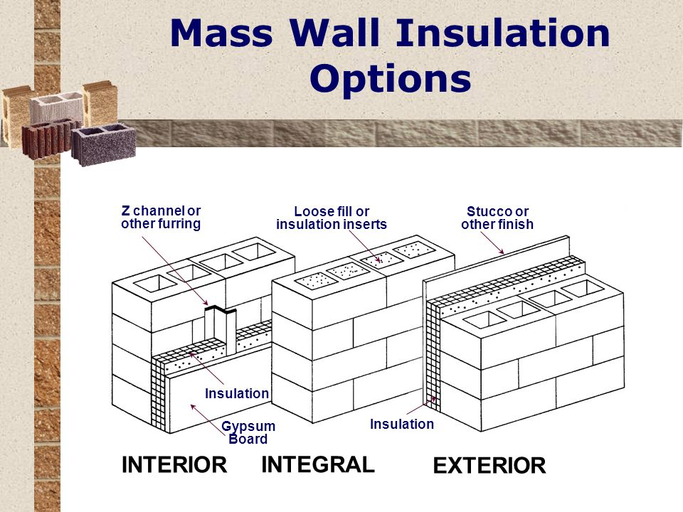 10 Mass Wall Insulation Options Z Channel ...