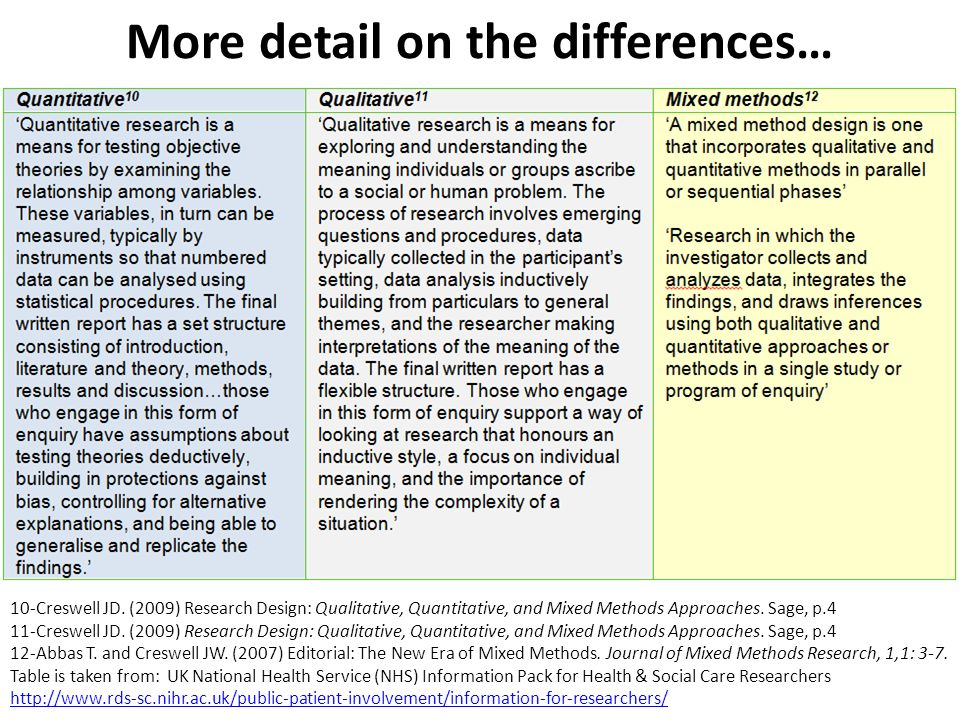 quantitative qualitative and mixed methods Qualitative methods offer a way to check your assumptions or biases before starting a quantitative study.