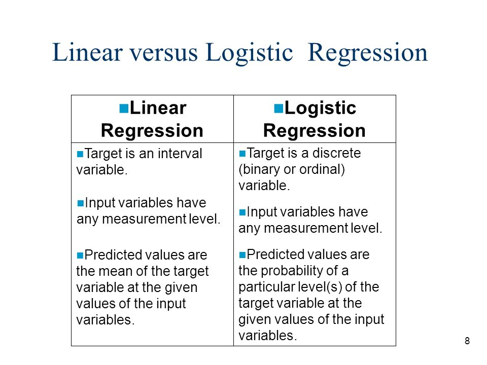 How are Logistic Regression & Ordinary Least Squares