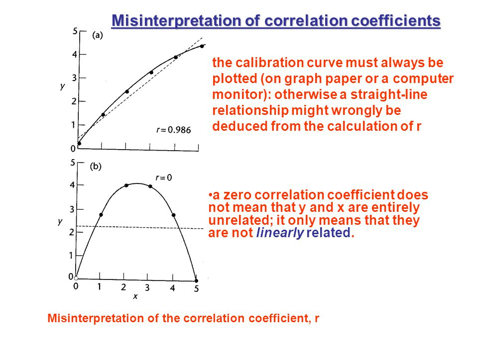 correlation paper A correlation expresses the strength of linkage or co-occurrence between to variables in a single value between -1 and +1 this value that measures the strength of linkage is called correlation coefficient, which is represented typically as the letter r.