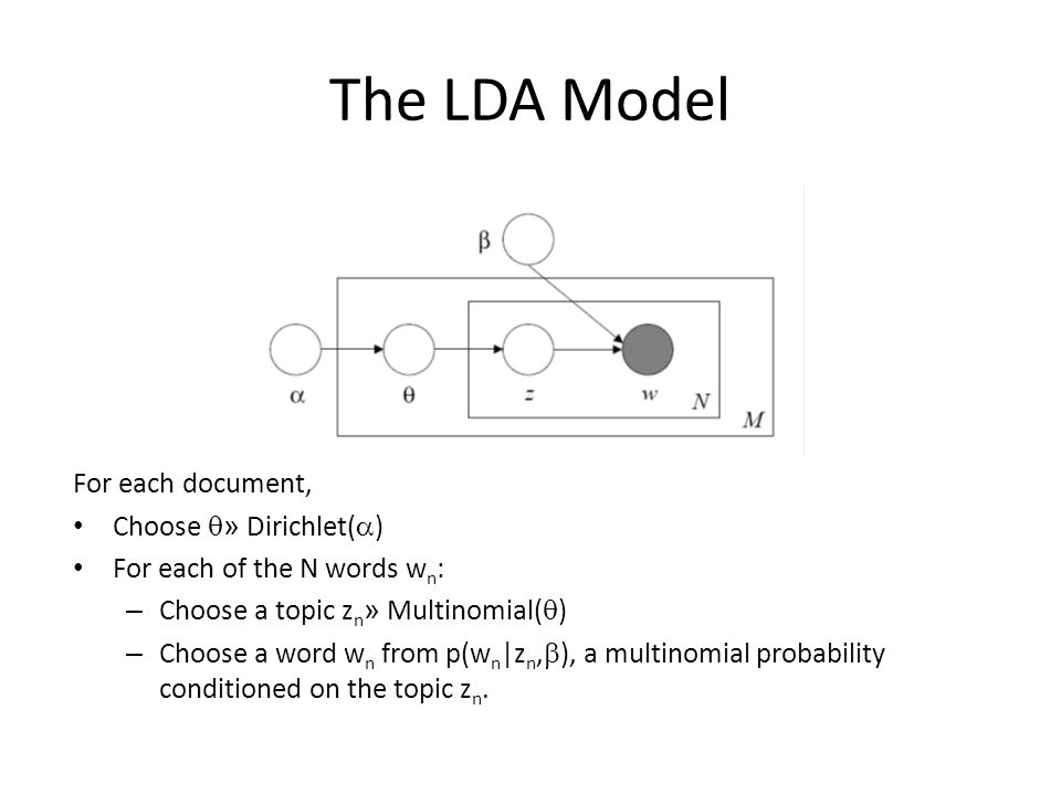 lda how to choose number of topics