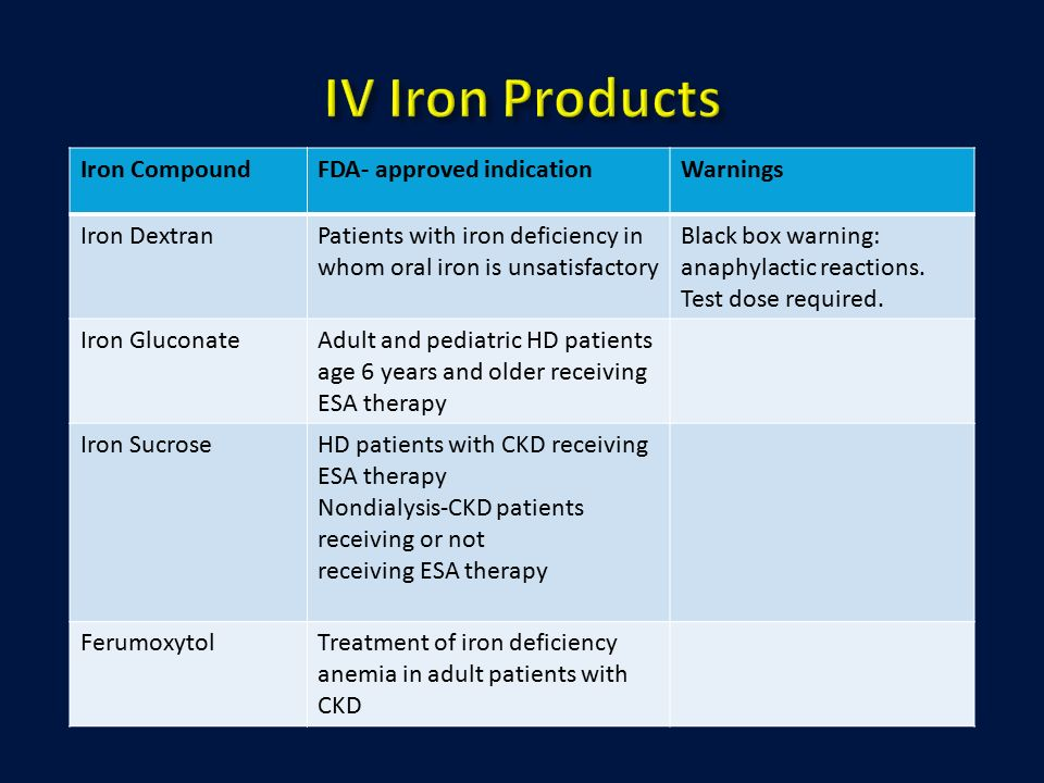 Medication Considerations In Hemodialysis Patients Ppt