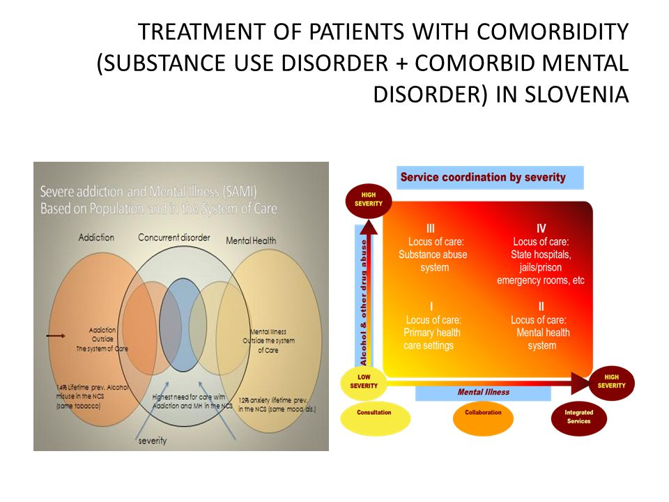 Treatment for Substance Use Disorders