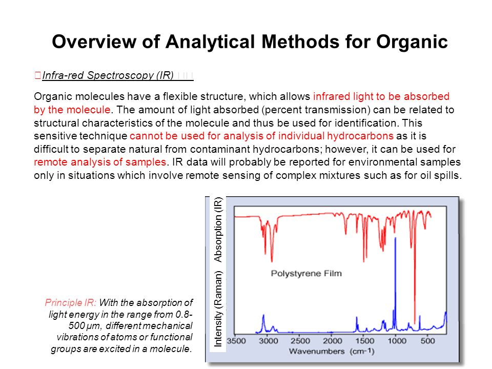 analytical methods for functional foods and Get this from a library methods of analysis for functional foods and nutraceuticals [w jeffrey hurst] -- methods of analysis for functional foods and.