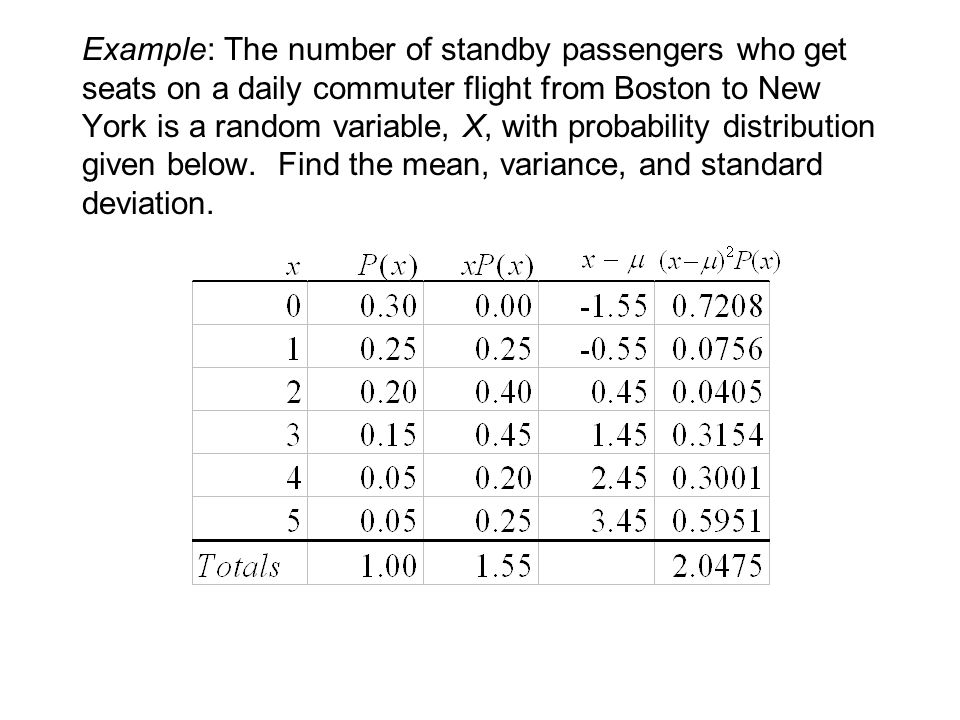 Discrete probability distributions ppt video online download example the number of standby passengers who get seats on a daily commuter flight from ccuart Images