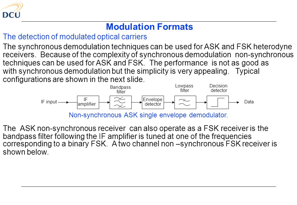 Non-synchronous ASK single envelope demodulator.