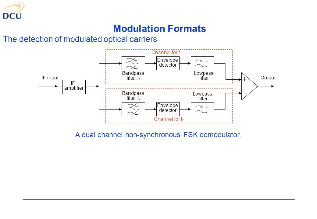 A dual channel non-synchronous FSK demodulator.