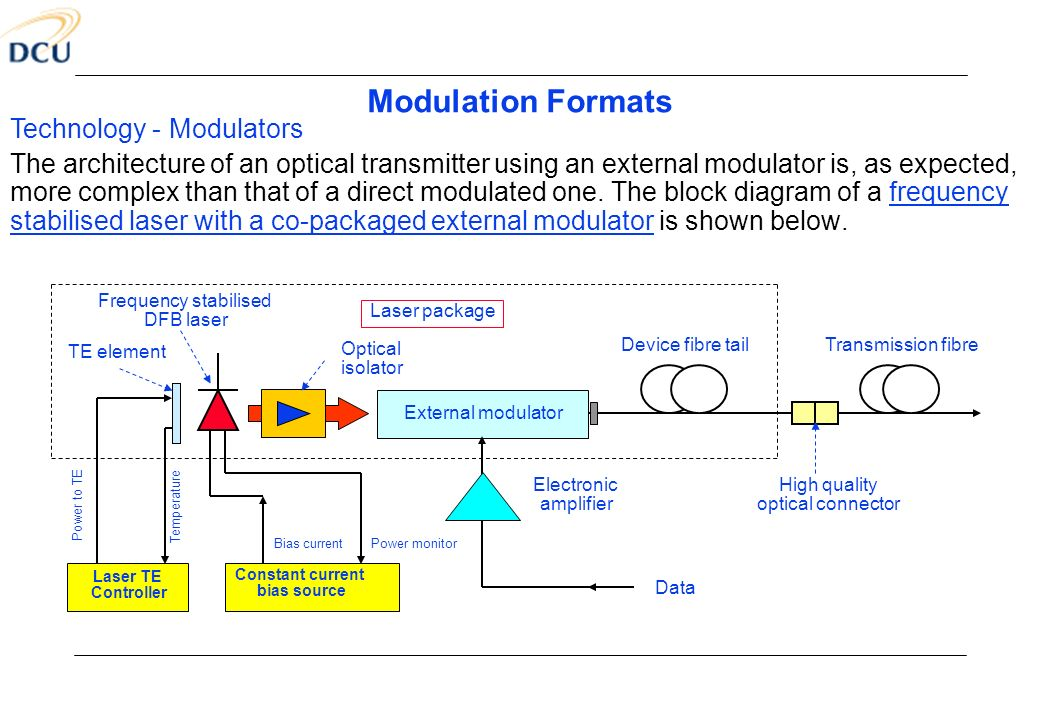 Modulation Formats Technology - Modulators