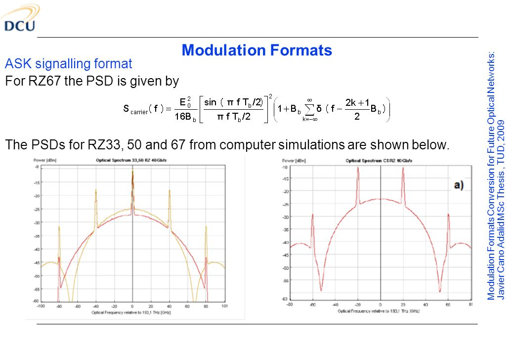 Modulation Formats ASK signalling format For RZ67 the PSD is given by
