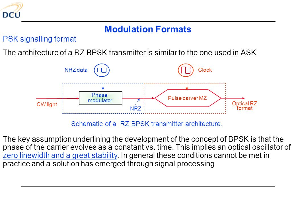 Schematic of a RZ BPSK transmitter architecture.