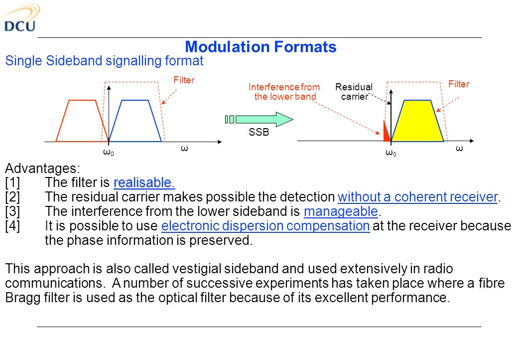 Modulation Formats Single Sideband signalling format Advantages:
