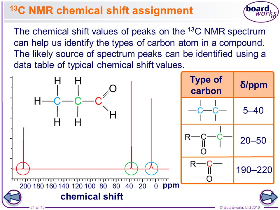 carbon 13 nmr spectroscopy pdf