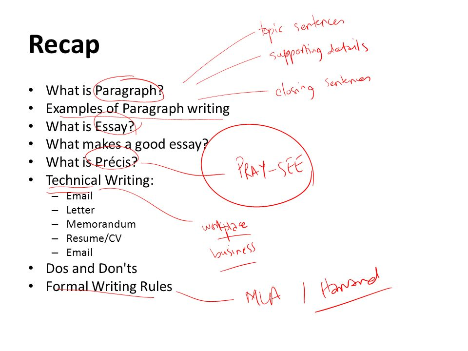 Rules In Writing A Paragraph Ppt