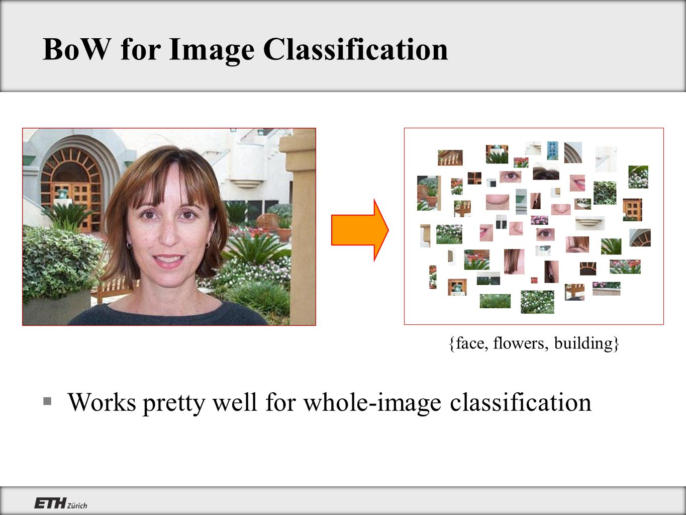 BoW for Image Classification