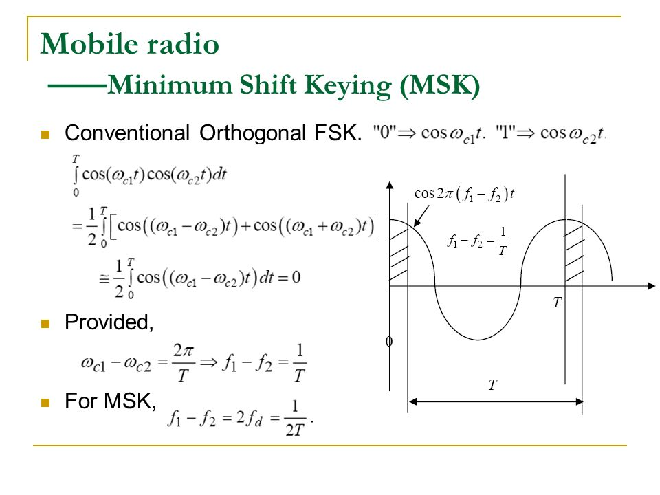 phase shift keying and guard interval Frequency-shift keying demodulation and manchester-bit decoding using a digital radio and digital signal processing techniques author: james m shima.
