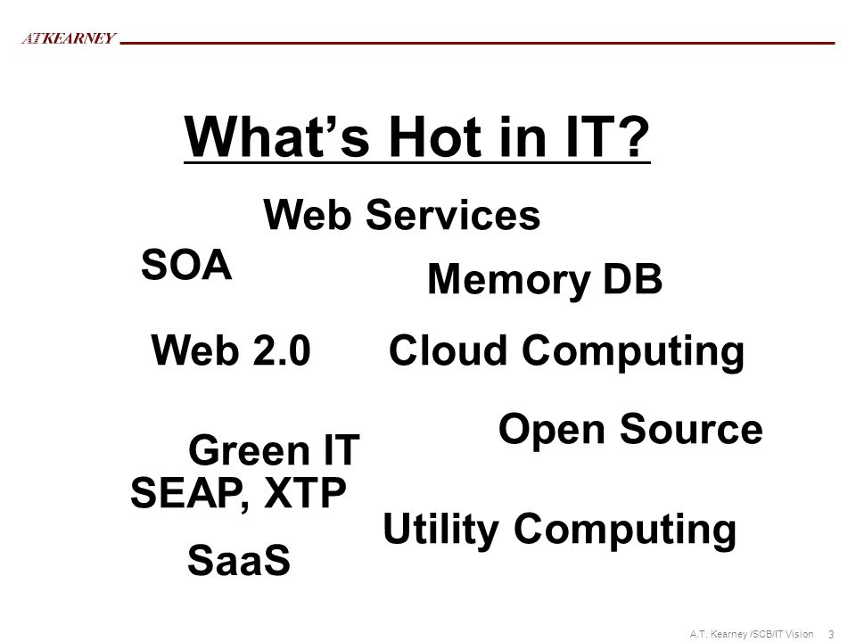 What's Hot in IT Web Services SOA Memory DB Web 2.0 Cloud Computing