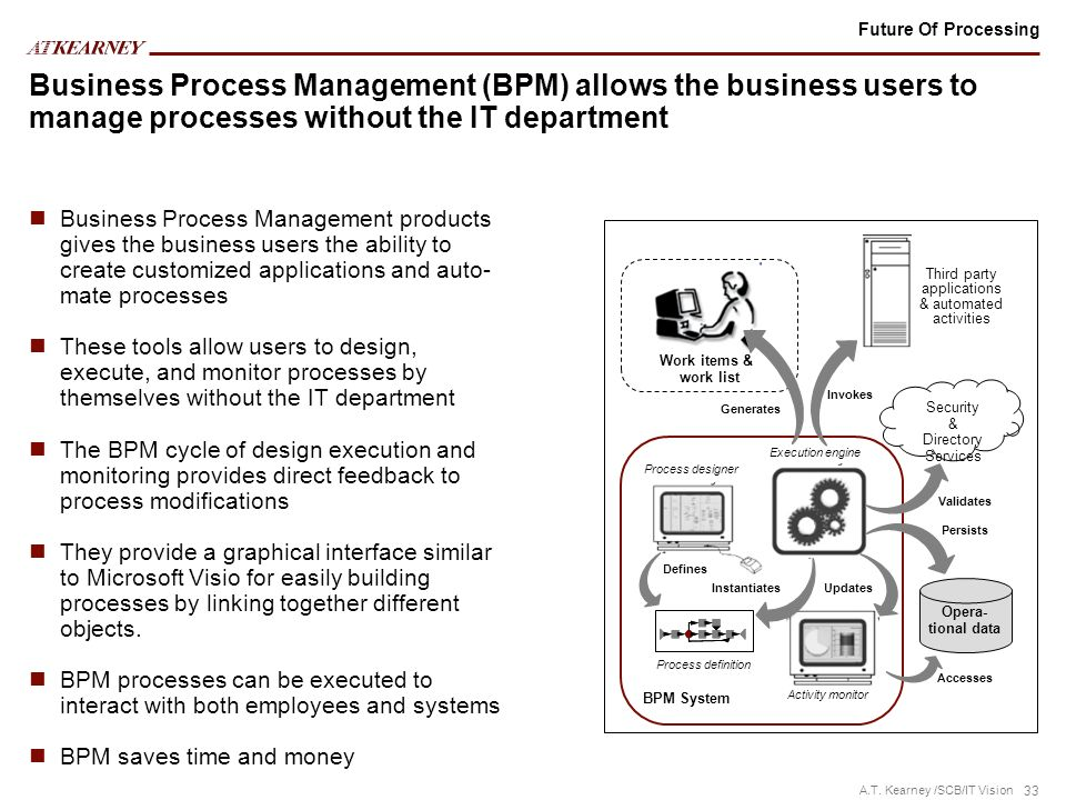 Future Of Processing Business Process Management (BPM) allows the business users to manage processes without the IT department.