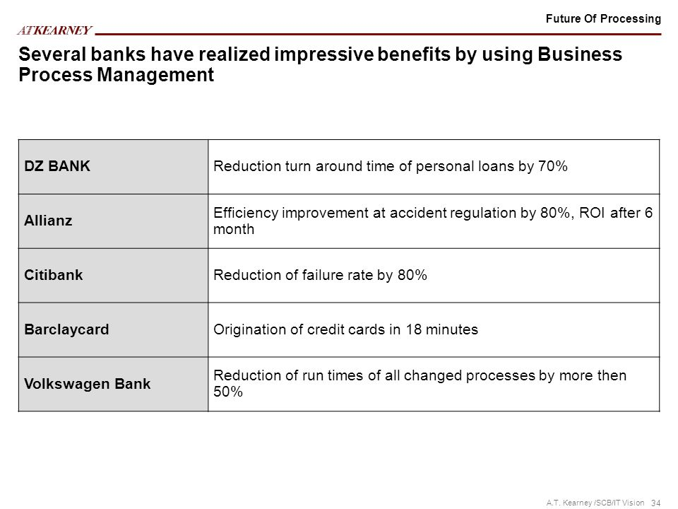 Future Of Processing Several banks have realized impressive benefits by using Business Process Management.