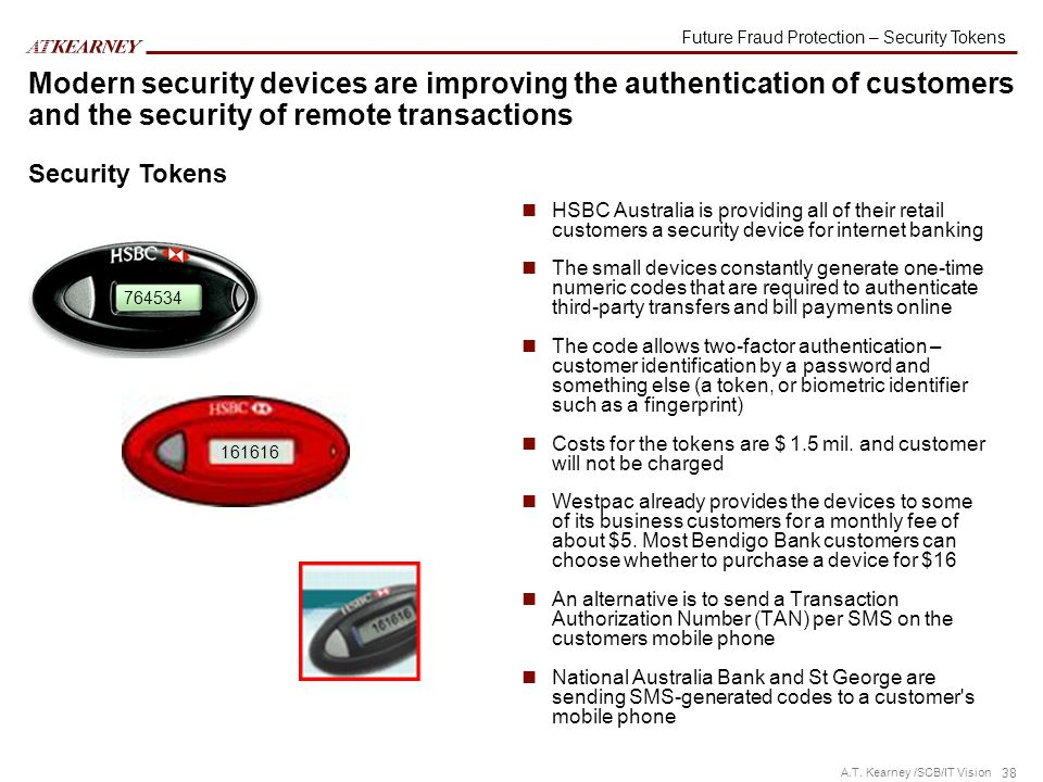 Future Fraud Protection – Security Tokens