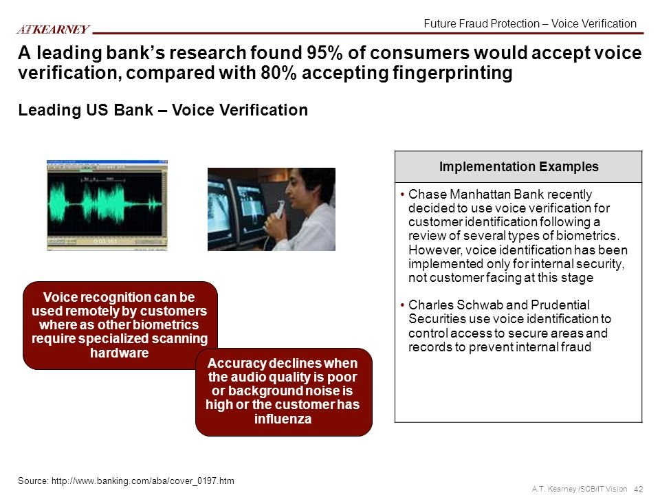 Future Fraud Protection – Voice Verification