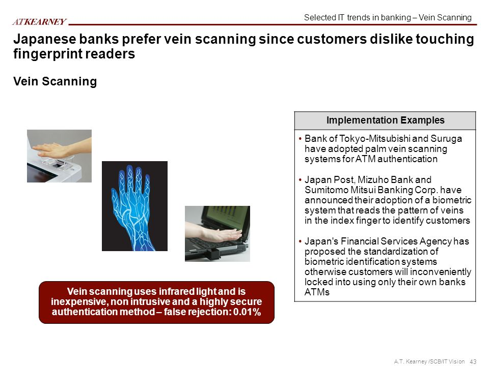 Selected IT trends in banking – Vein Scanning