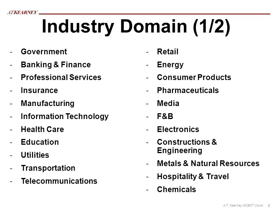 Industry Domain (1/2) Government Banking & Finance