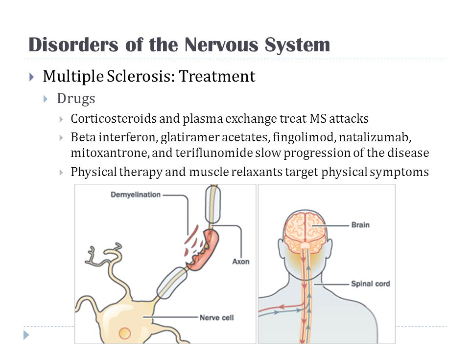 Disorders of the Nervous System