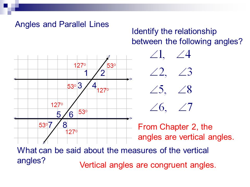 what is the relationship between two lines that are parallel