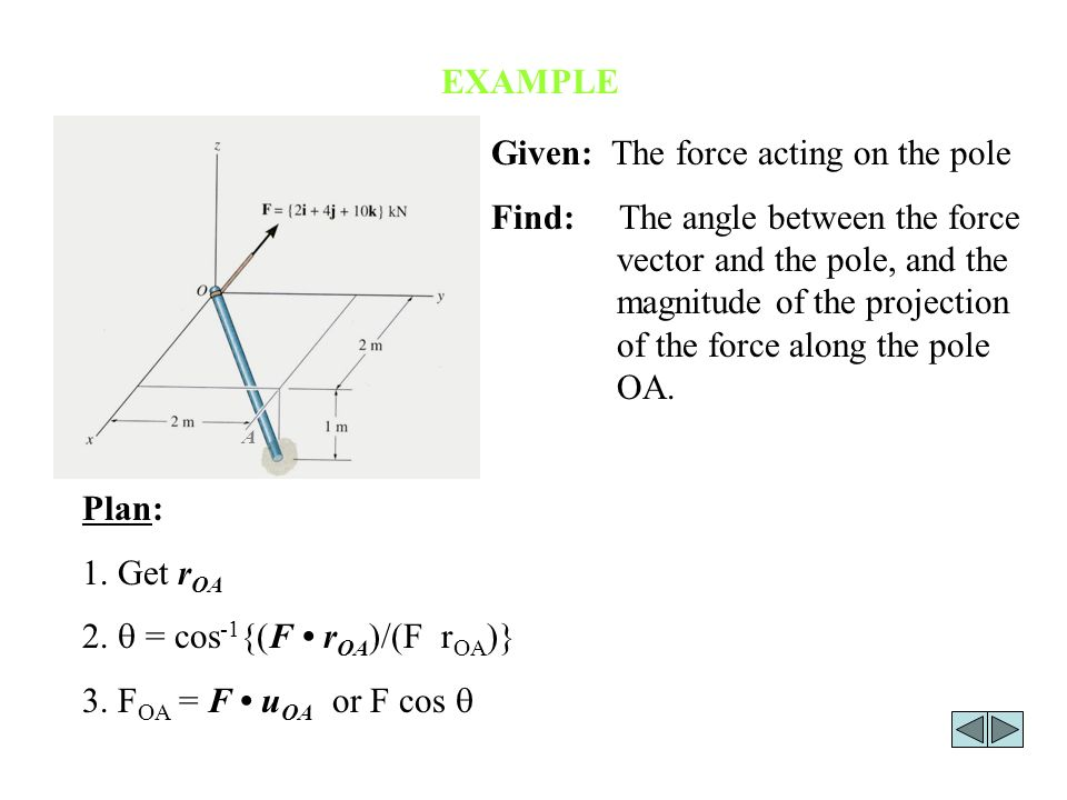 position vectors  u0026 force vectors