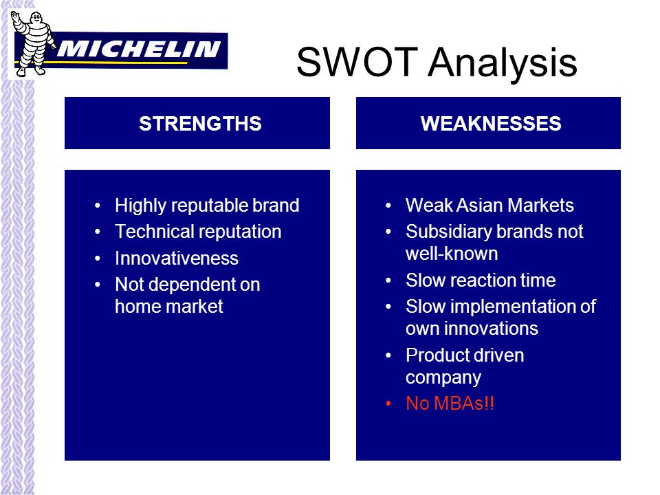 a swot analysis for the indian rubber industry 3,500 free swot analysis reports for companies, commodities, and currencies research thousands of strengths, weaknesses, opportunities, and threats (swot.