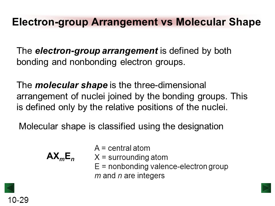 electron arragement Chapter 4 arrangement of electrons in atoms testpdf free pdf download  so we have three ways to represent the electron arrangement in an atom the orbital.