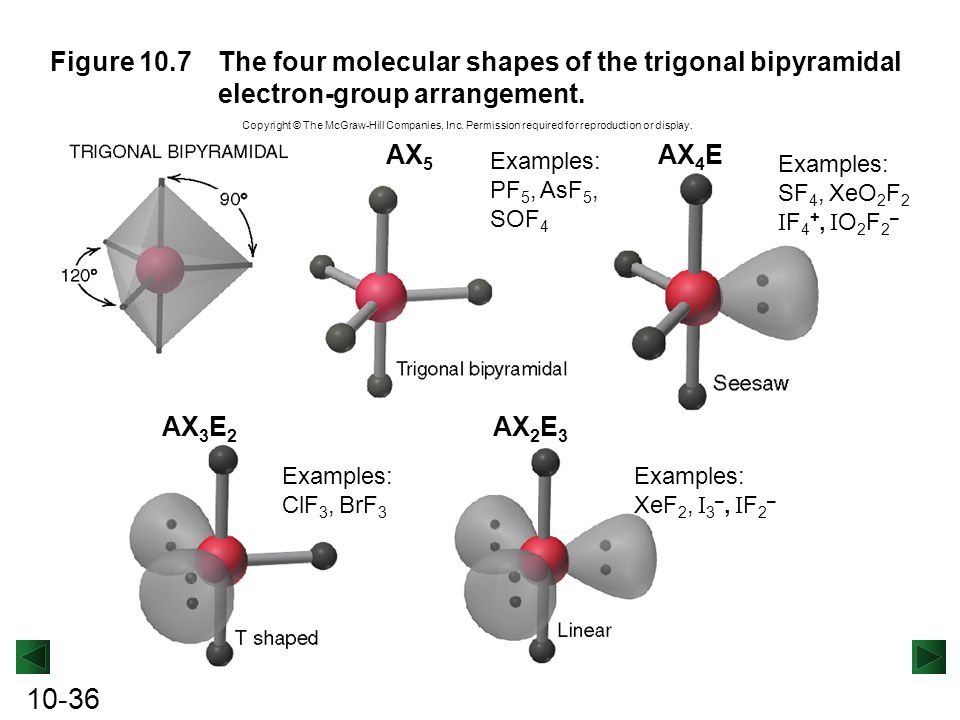 If2 Molecular Geometry Images - Reverse Search