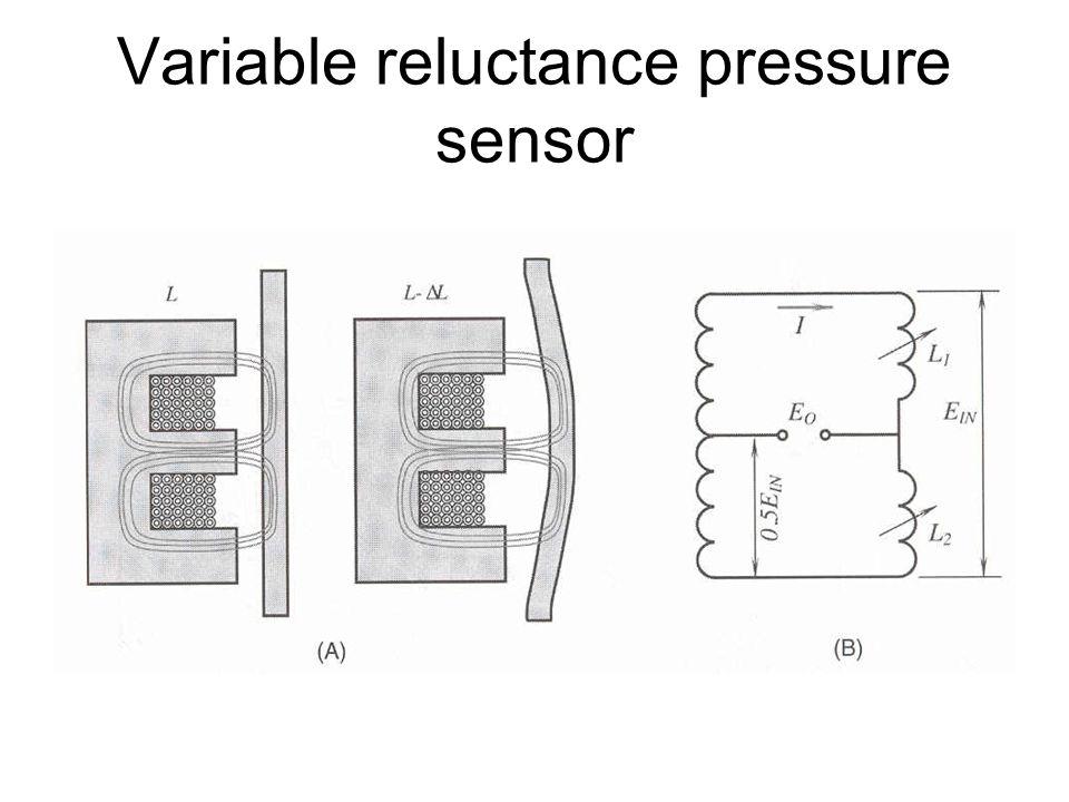 Fein Variables Spannungsquellensymbol Bilder - Elektrische ...
