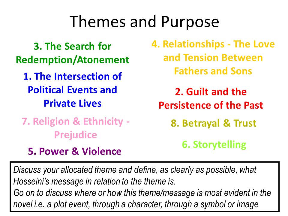 the kite runner khaled hosseini ppt 10 themes