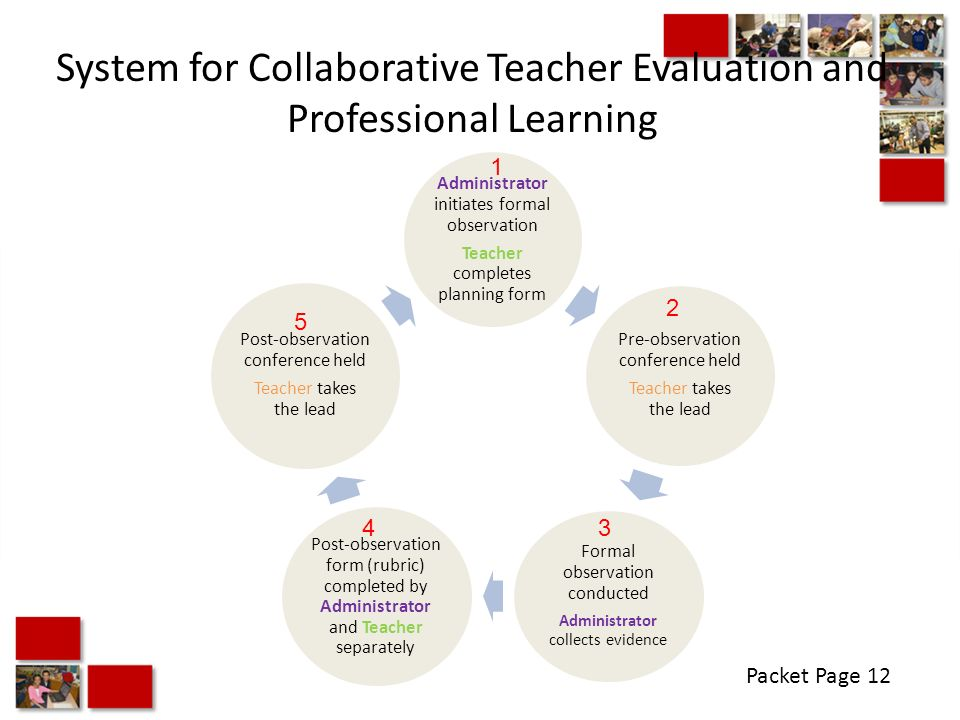 Collaborative Classroom Knowledge ~ Teacher evaluation reform a global perspective ppt download