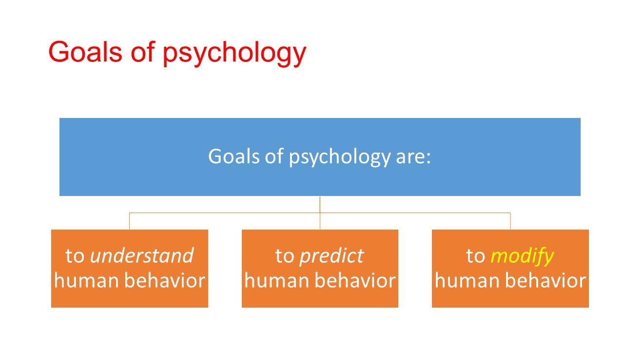 four goals psychology