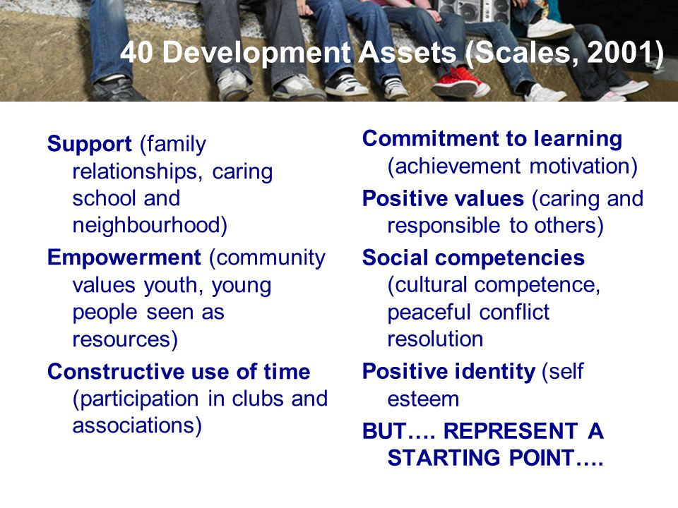 40 Development Assets (Scales, 2001)
