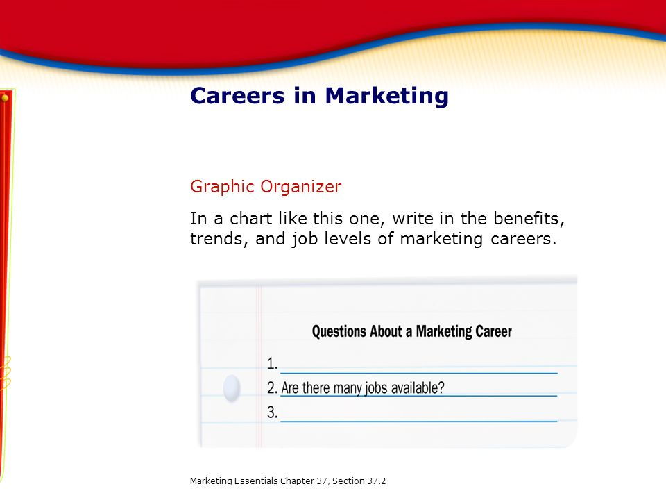 Careers in Marketing Graphic Organizer