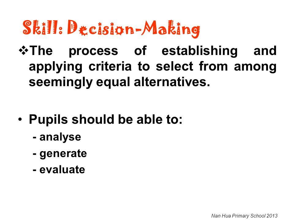 Skill: Decision-Making