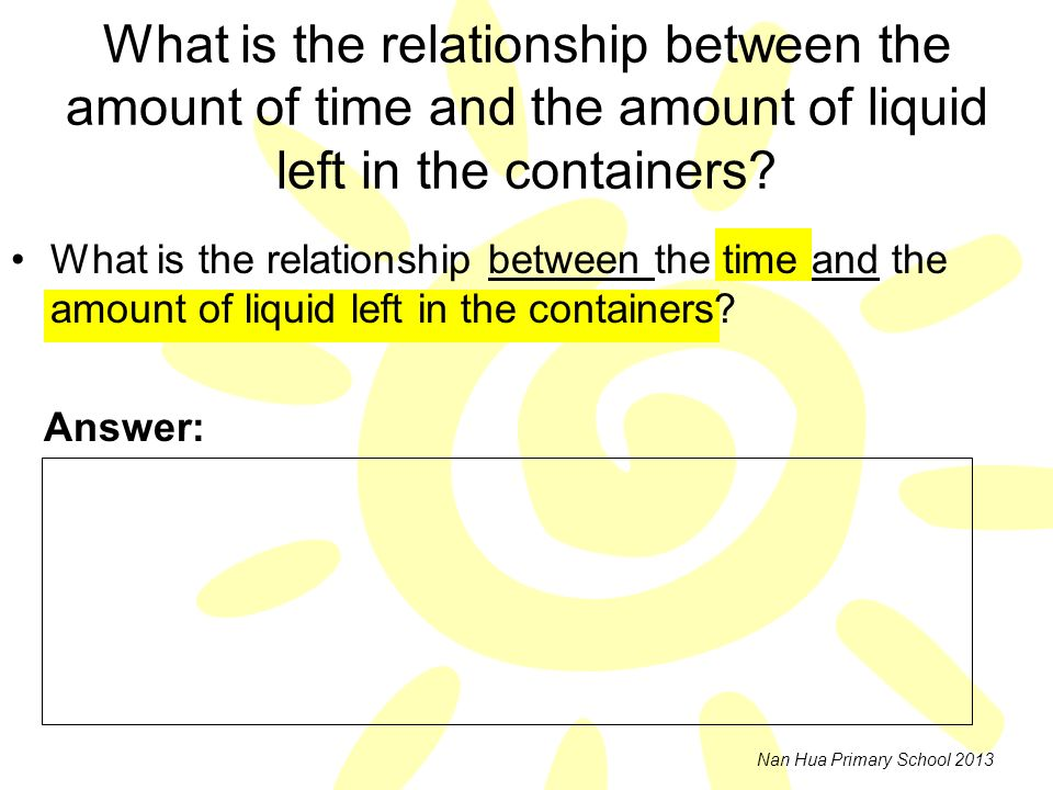 What is the relationship between the amount of time and the amount of liquid left in the containers