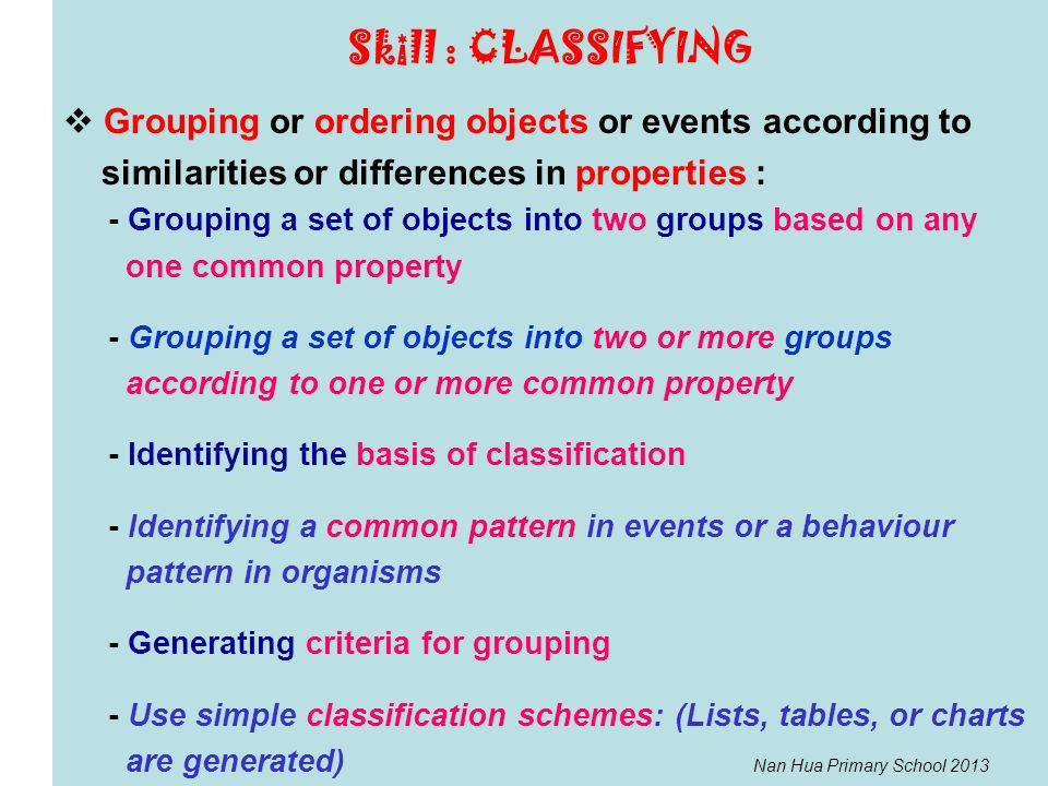 Skill : CLASSIFYING Grouping or ordering objects or events according to. similarities or differences in properties :