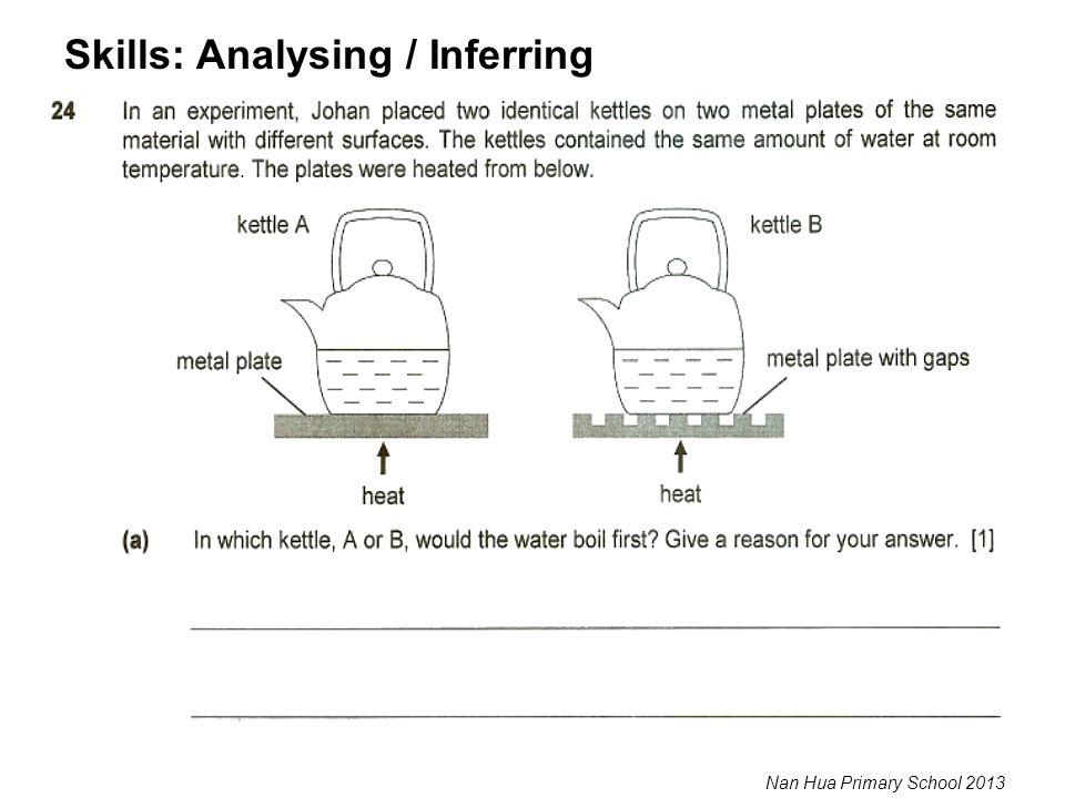 Skills: Analysing / Inferring