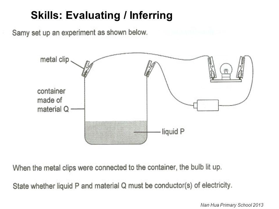 Skills: Evaluating / Inferring