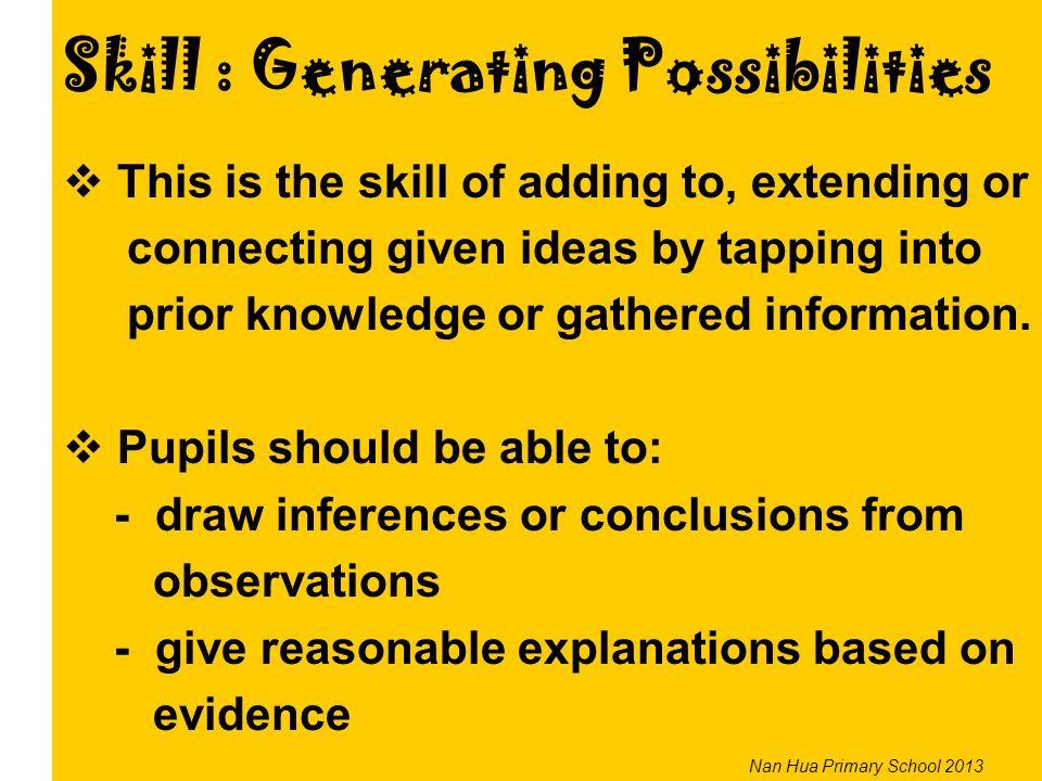 Skill : Generating Possibilities