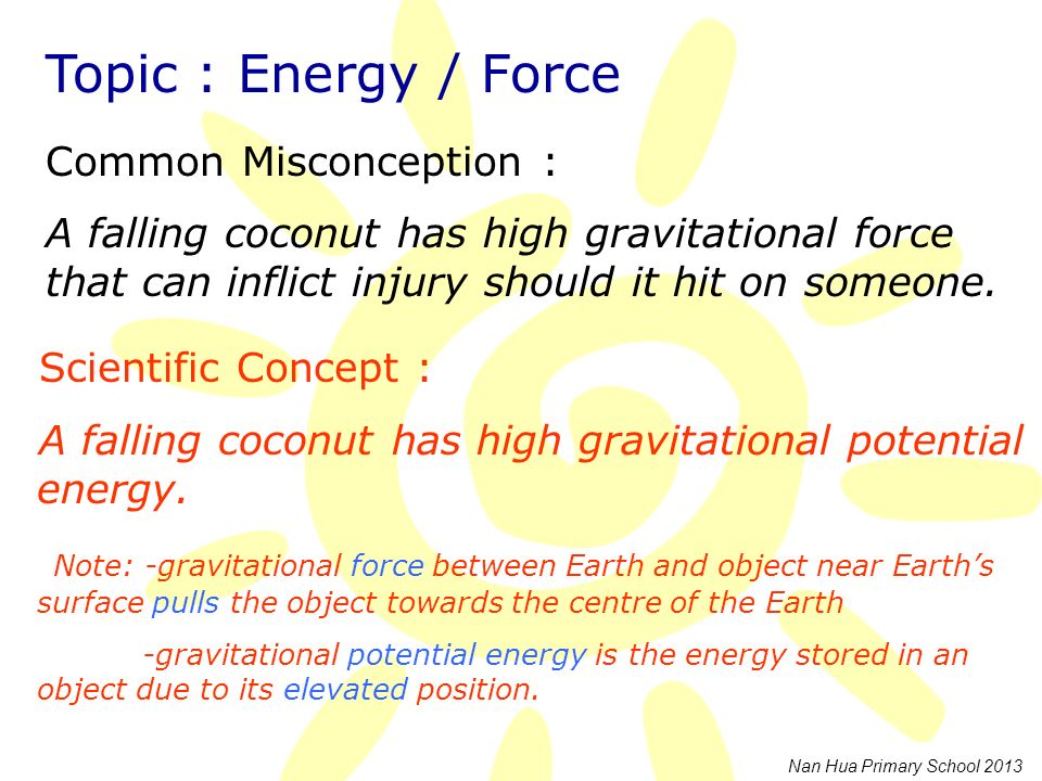 Topic : Energy / Force Common Misconception :