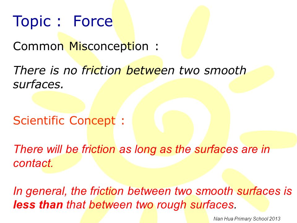 Topic : Force Common Misconception :