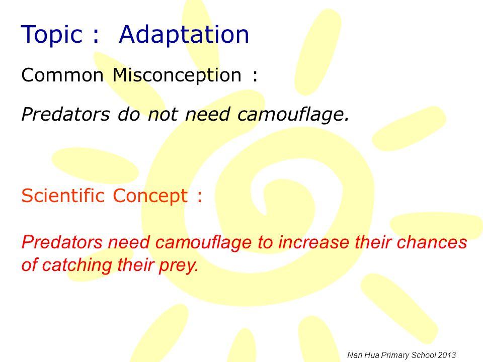 Topic : Adaptation Common Misconception :